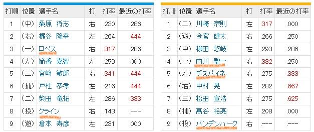 f:id:suguru0220:20170604010413j:plain