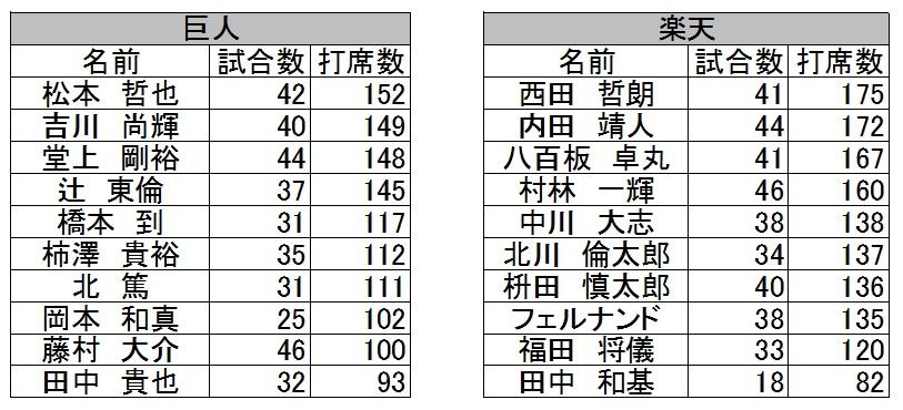f:id:suguru0220:20170604010907j:plain