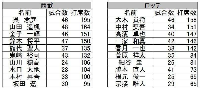 f:id:suguru0220:20170604010920j:plain