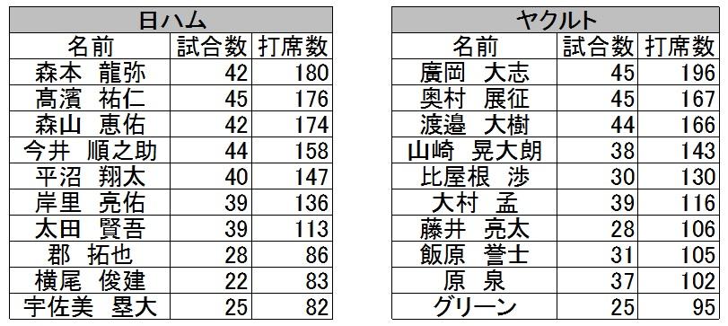 f:id:suguru0220:20170604010933j:plain
