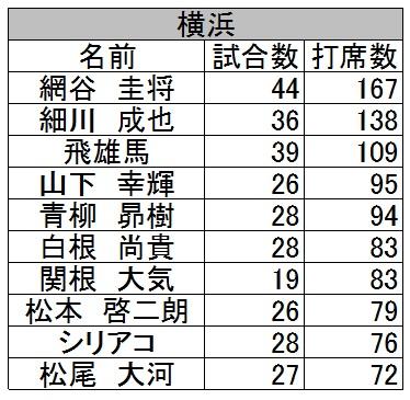 f:id:suguru0220:20170604010944j:plain