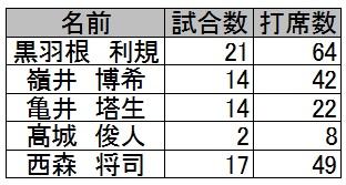 f:id:suguru0220:20170604012805j:plain
