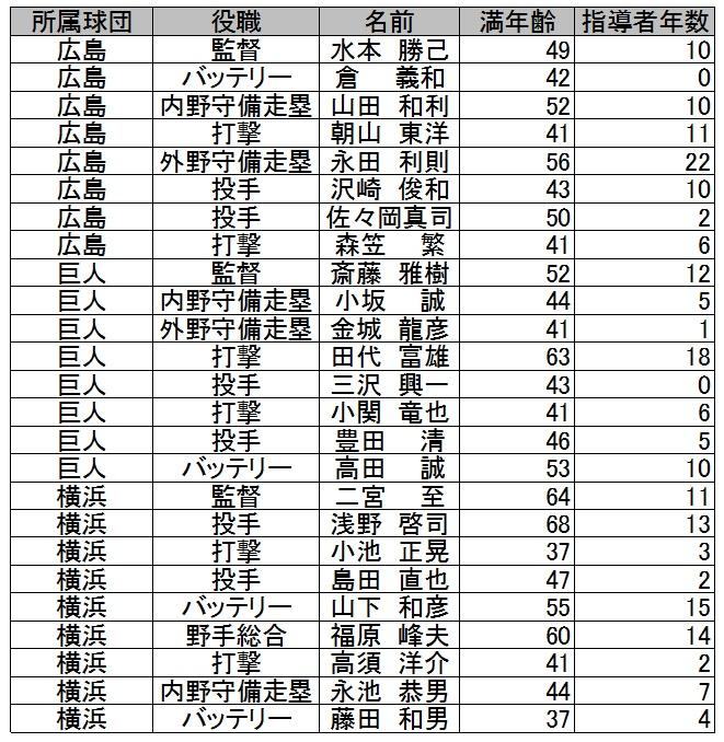 f:id:suguru0220:20170604173306j:plain