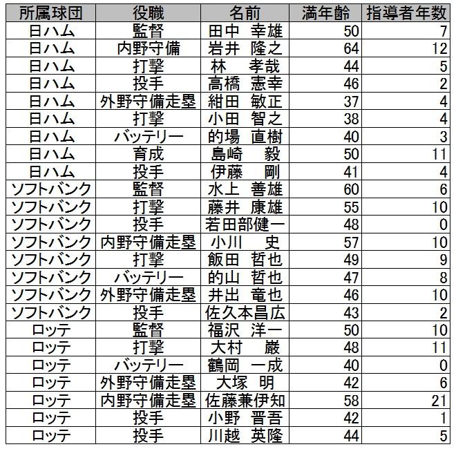 f:id:suguru0220:20170604173329j:plain