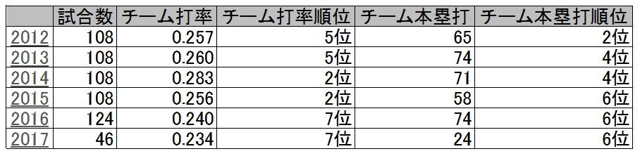 f:id:suguru0220:20170604180733j:plain