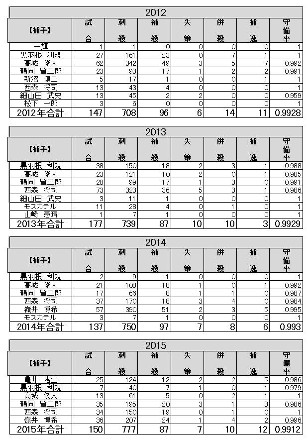 f:id:suguru0220:20170612222945j:plain