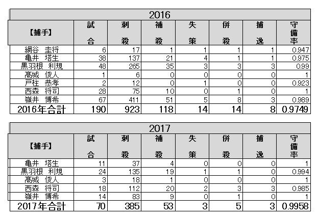 f:id:suguru0220:20170612223001j:plain