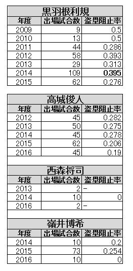 f:id:suguru0220:20170612224526j:plain