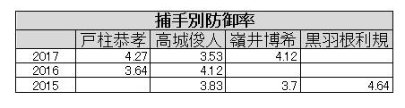 f:id:suguru0220:20170612224757j:plain