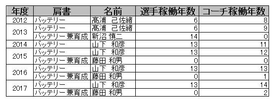f:id:suguru0220:20170612230211j:plain