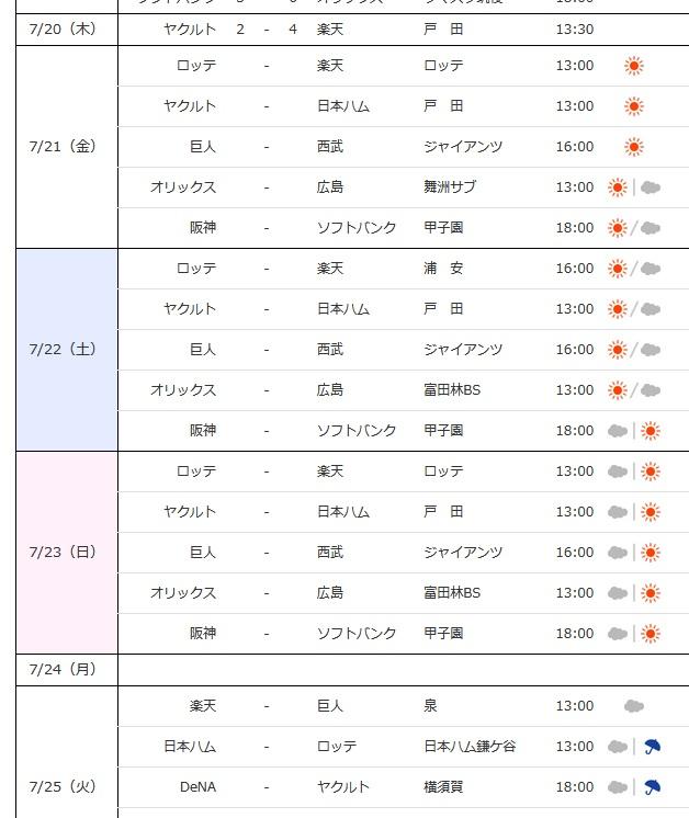 f:id:suguru0220:20170721125525j:plain