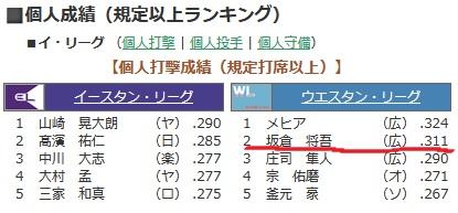 f:id:suguru0220:20170816221549j:plain