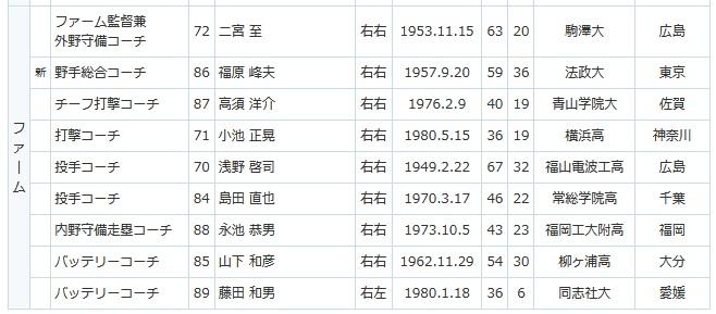 f:id:suguru0220:20171108155850j:plain