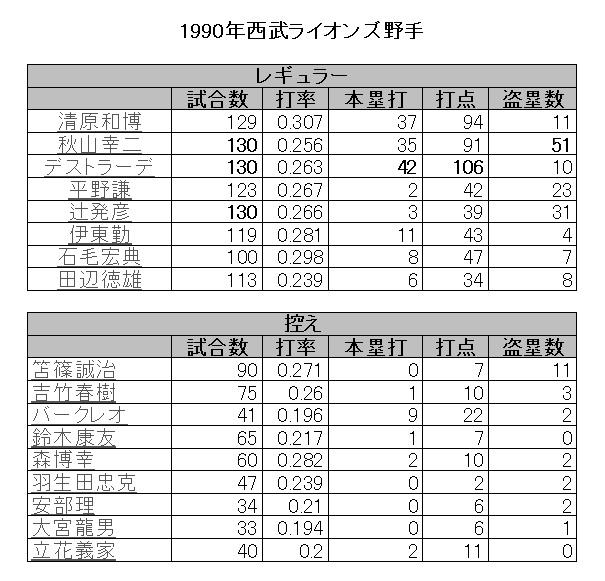 f:id:suguru0220:20180221224734j:plain
