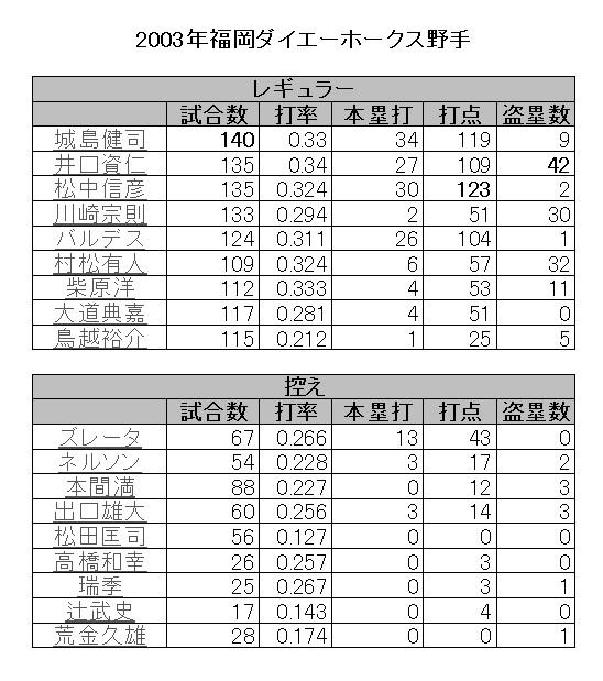 f:id:suguru0220:20180221225245j:plain