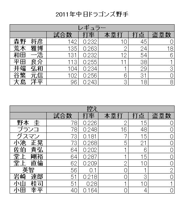 f:id:suguru0220:20180221230343j:plain