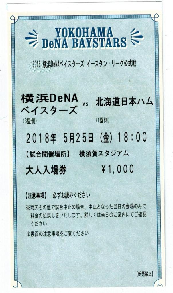 f:id:suguru0220:20180526000154j:plain