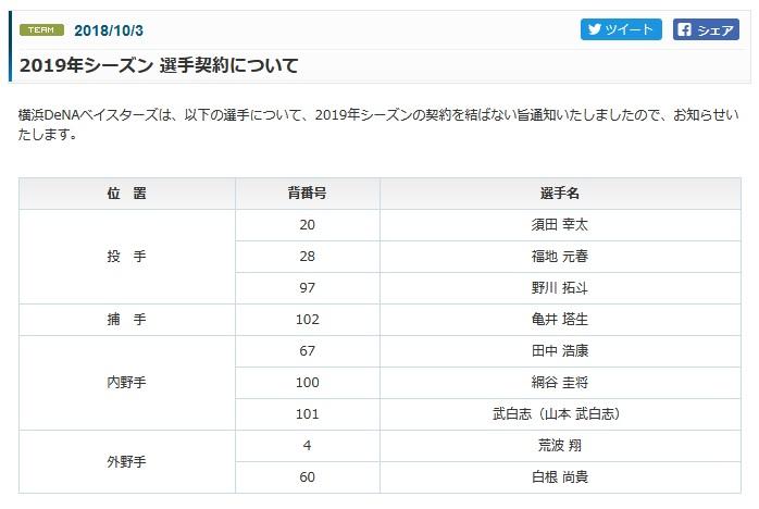 f:id:suguru0220:20181125220443j:plain