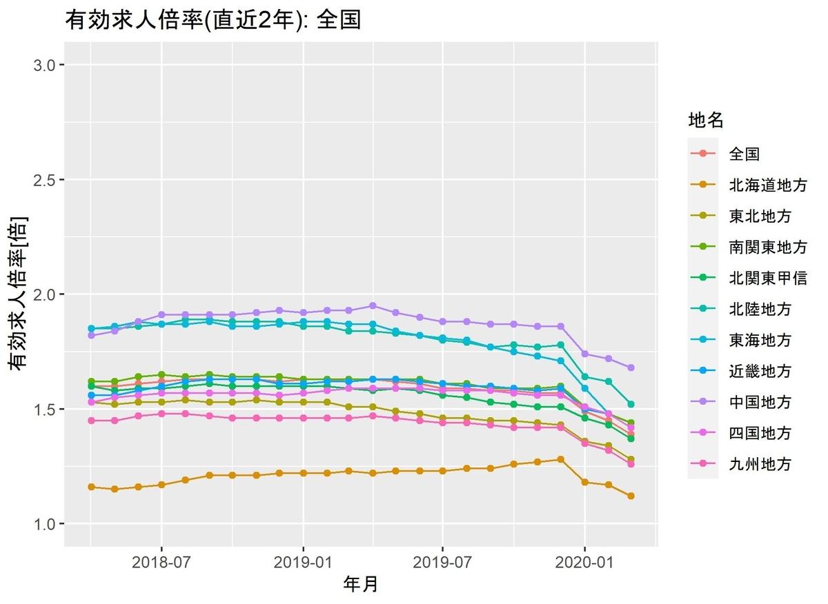 f:id:suguru_125:20200429050946j:plain