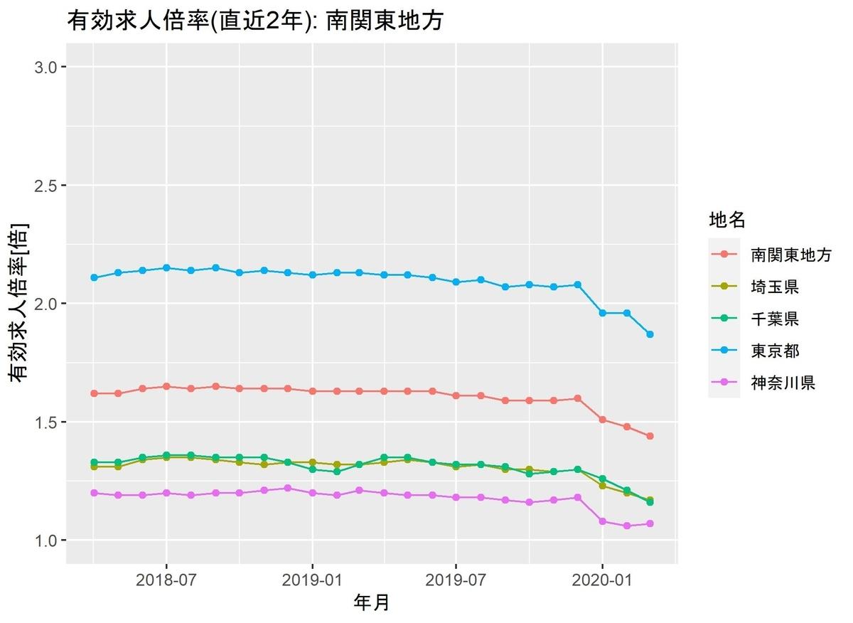 f:id:suguru_125:20200429051442j:plain