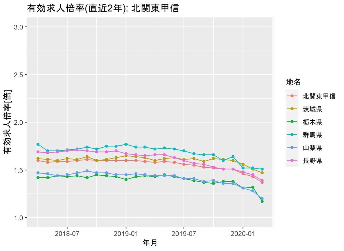 f:id:suguru_125:20200429051446j:plain