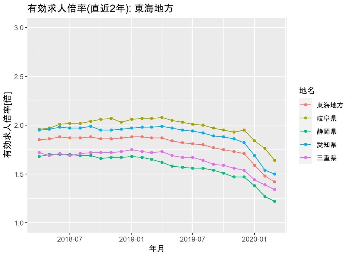 f:id:suguru_125:20200429051454j:plain