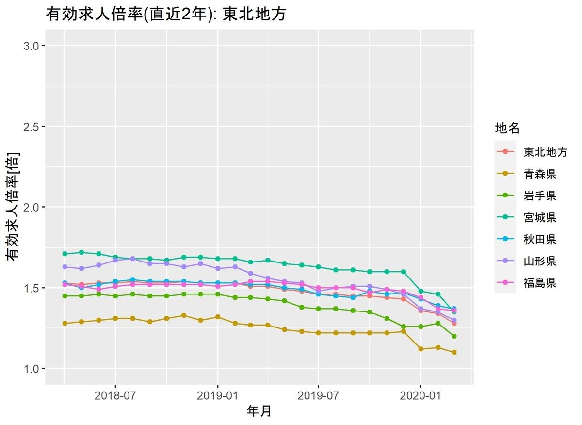 f:id:suguru_125:20200429051522j:plain