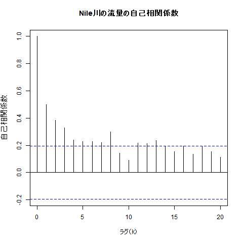 f:id:suguru_125:20200429074331j:plain