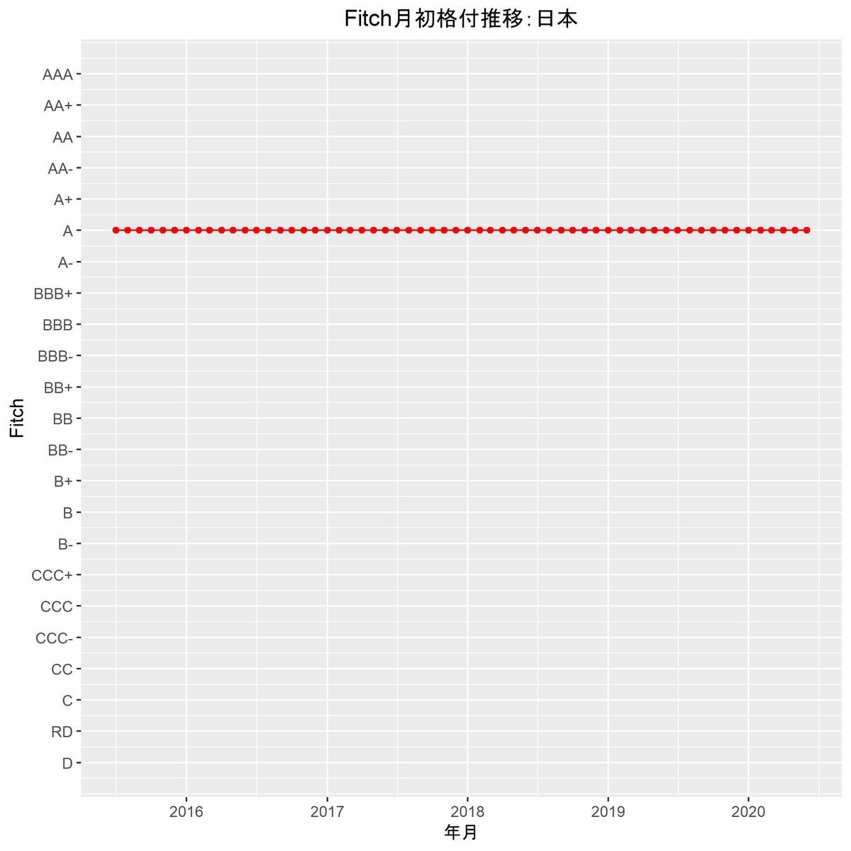 f:id:suguru_125:20200610122217j:plain