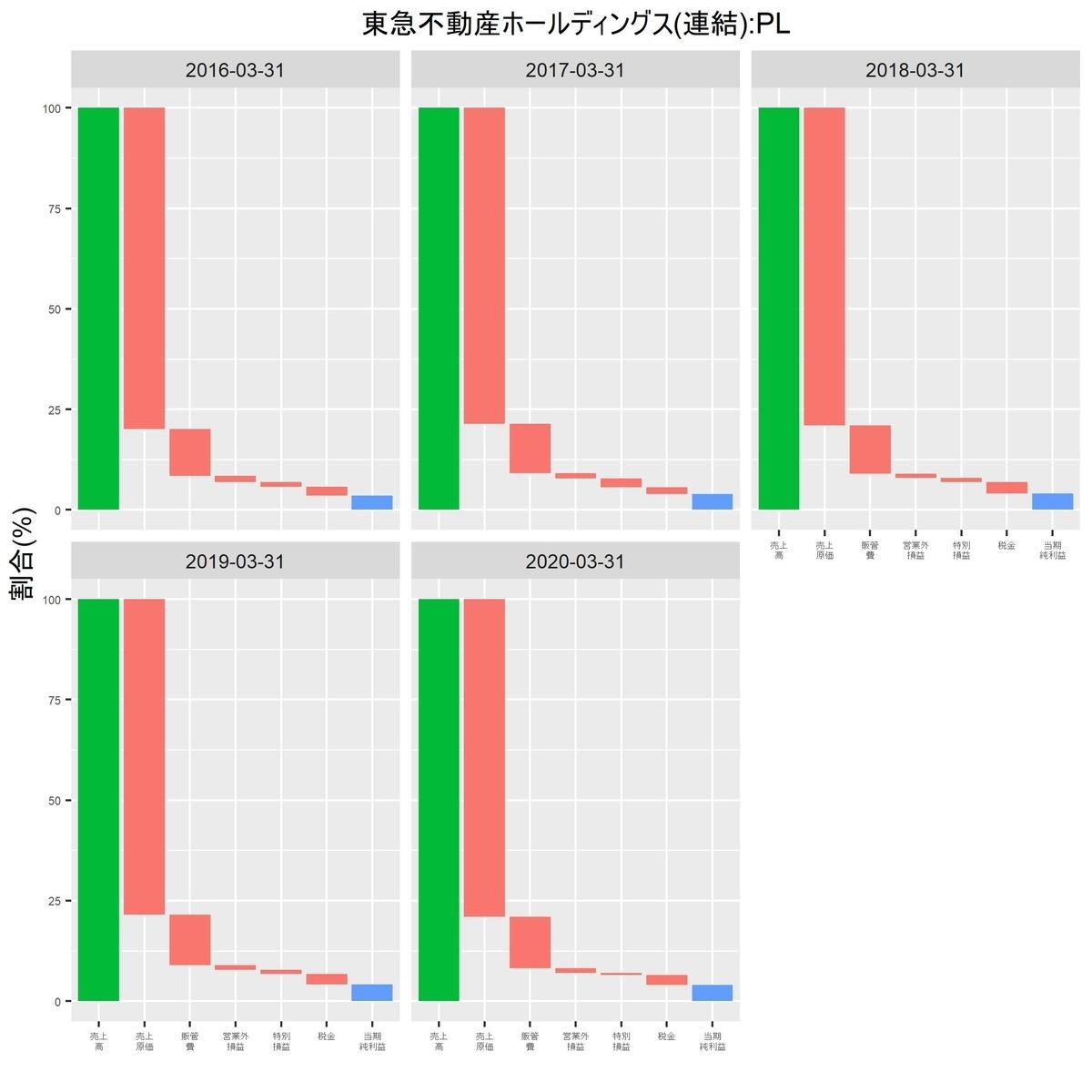 f:id:suguru_125:20200628195538j:plain