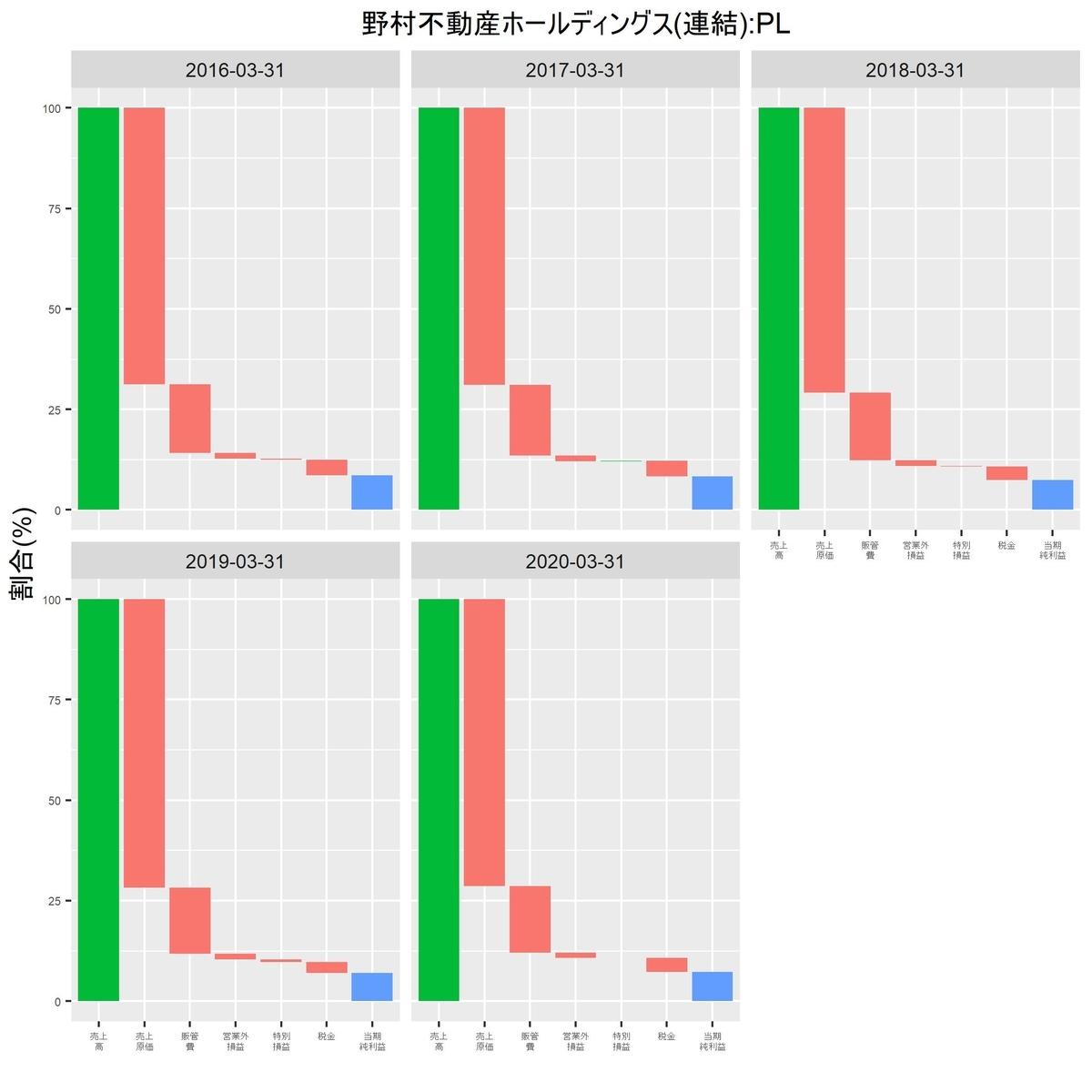 f:id:suguru_125:20200628195645j:plain