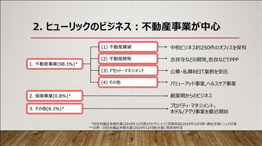 f:id:suguru_125:20200628213253j:plain
