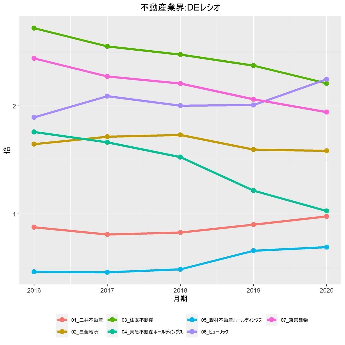 f:id:suguru_125:20200628215020j:plain