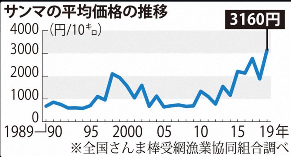 f:id:suguru_125:20200711075811j:plain