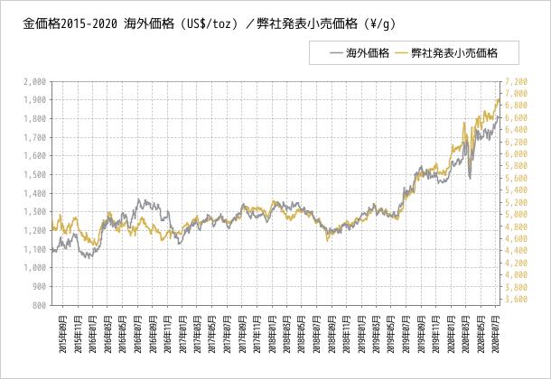f:id:suguru_125:20200717172911p:plain