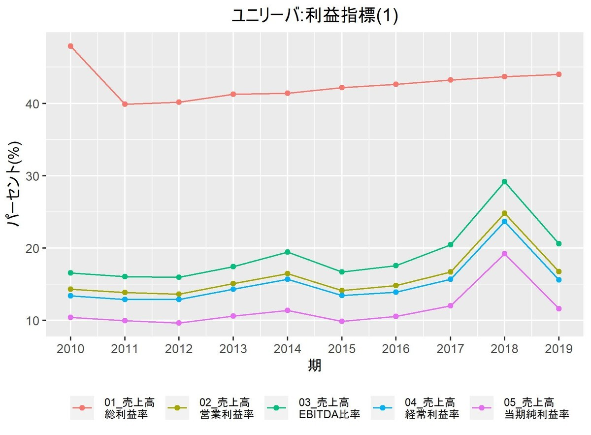 f:id:suguru_125:20200806154813j:plain