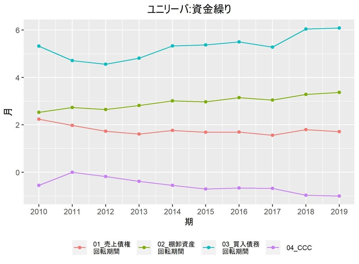 f:id:suguru_125:20200806162032j:plain