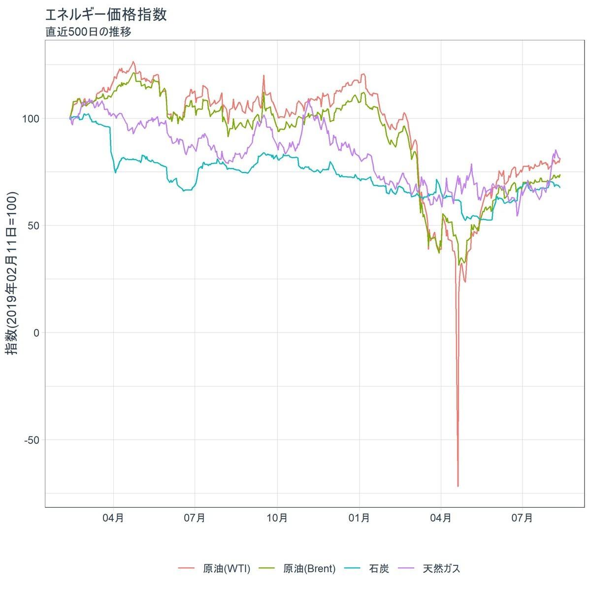 f:id:suguru_125:20200814110106j:plain