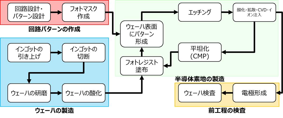 f:id:suguru_125:20210925135347p:plain