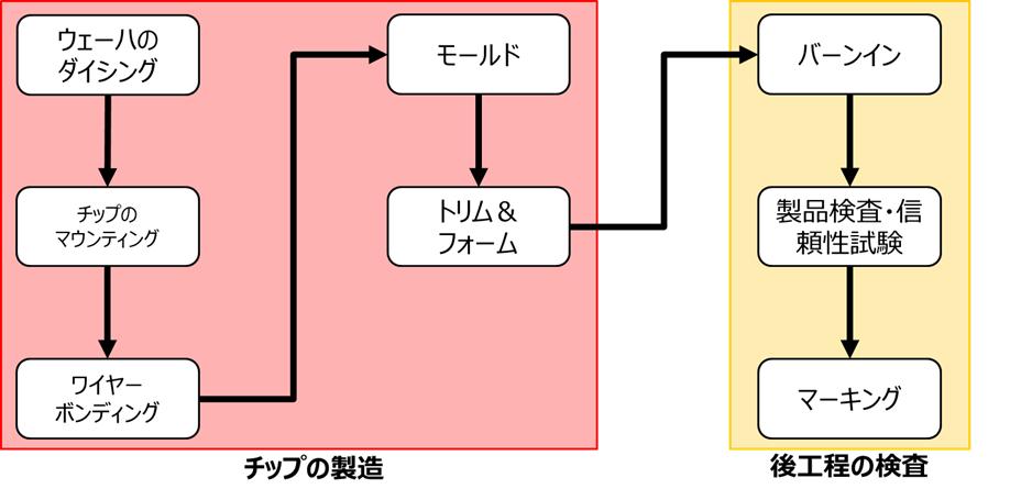 f:id:suguru_125:20210925141337p:plain