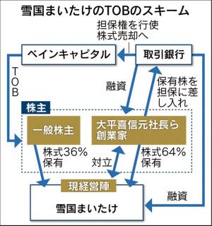 f:id:suguru_125:20210926220334p:plain