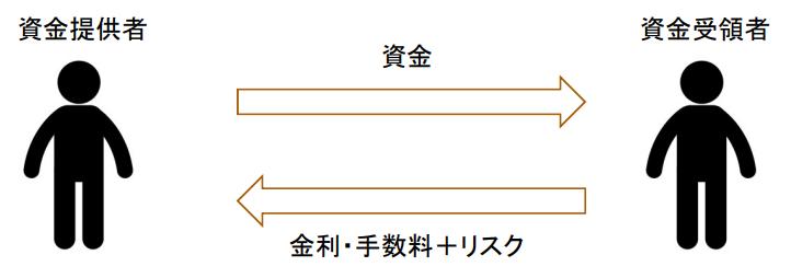 f:id:suguru_125:20211005002747p:plain