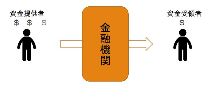 f:id:suguru_125:20211005003006p:plain
