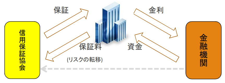 f:id:suguru_125:20211005003340p:plain