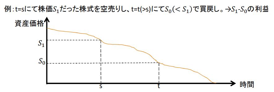 f:id:suguru_125:20211005003912p:plain