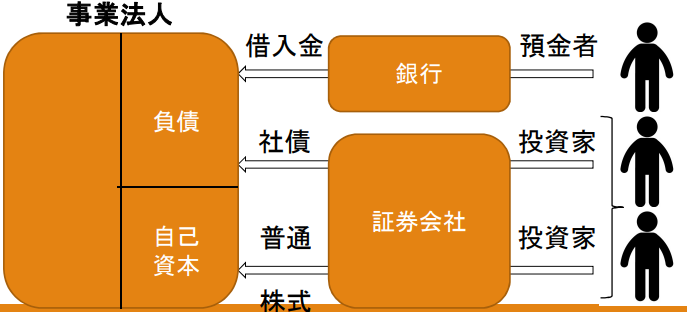 f:id:suguru_125:20211005004256p:plain