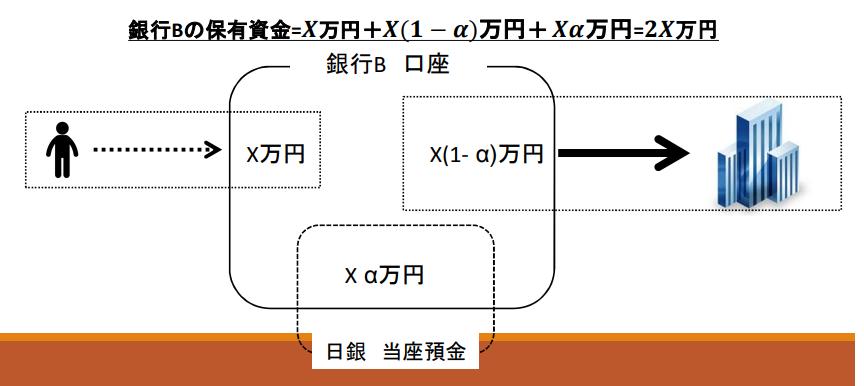 f:id:suguru_125:20211005010347p:plain