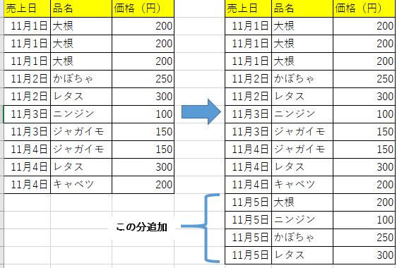 f:id:suguruyoshida38:20161102193710p:plain