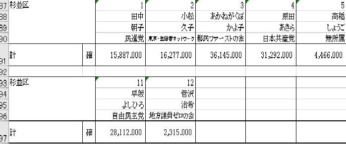 f:id:suguruyoshida38:20170704222155j:plain