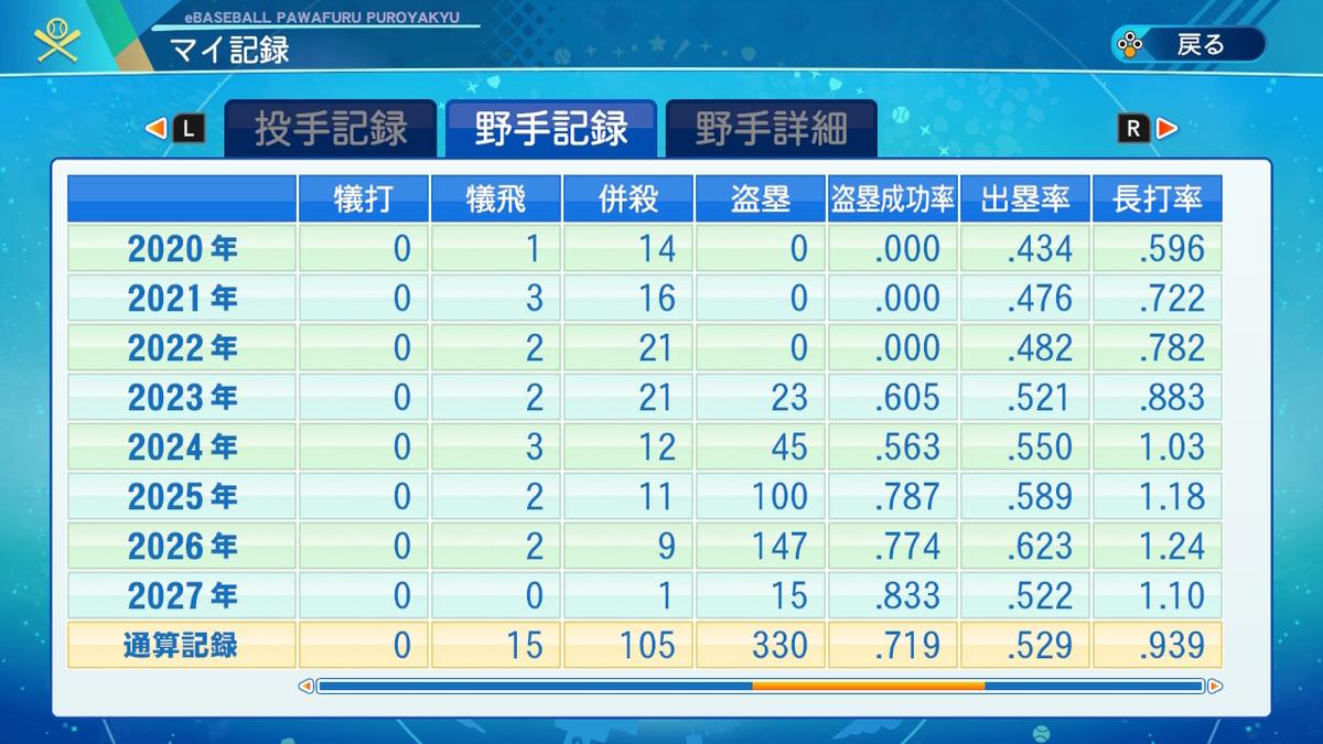 f:id:sui_chang:20201028100238j:plain